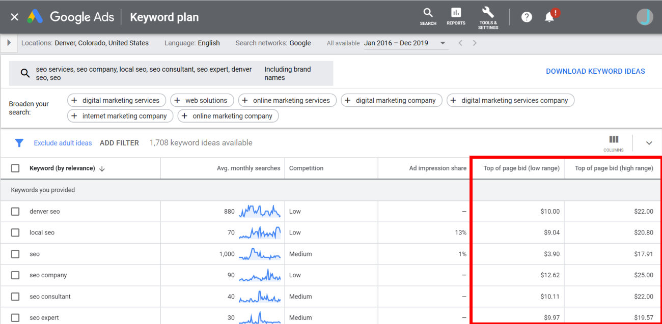 Keyword Planner Ad Bid Ranges