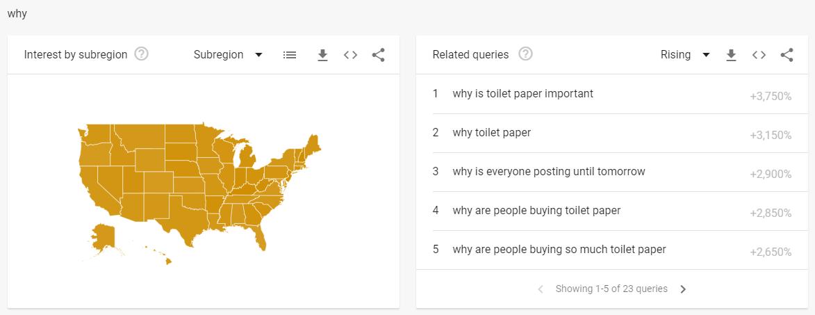 Coronavirus Why is Toilet Paper Important