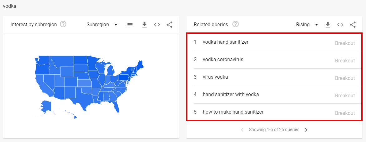 Coronavirus Vodka