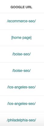 SEO Ranking URL