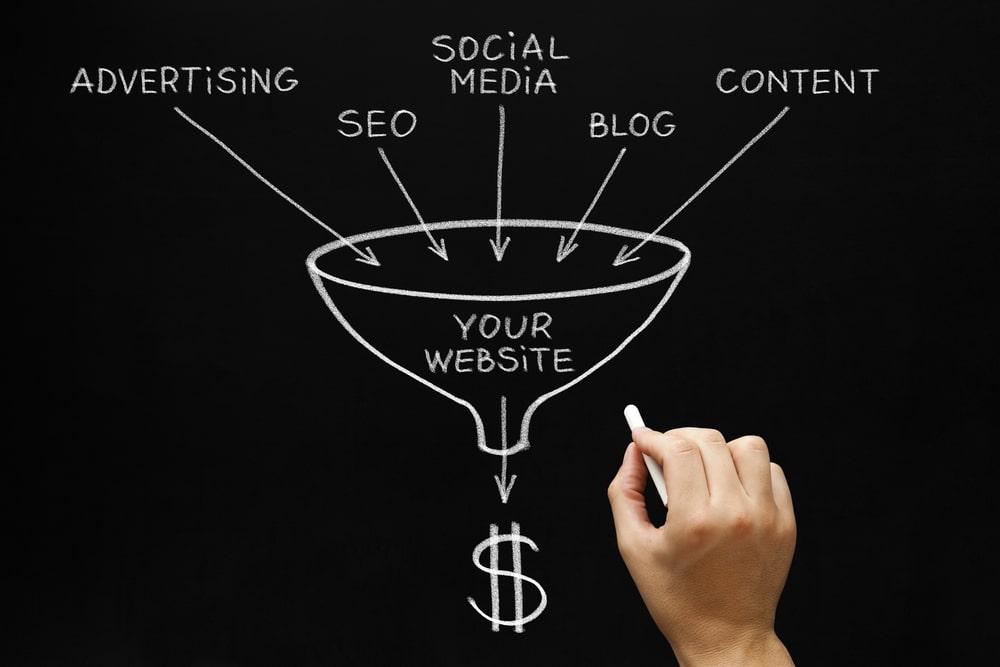 AI Marketing Content Marketing